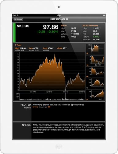 Apple iPad 64GB Wi-Fi (Weiß)
