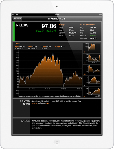 Apple iPad Retina display 16GB 3G 4G Weiß (Weiß)