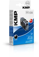 KMP H108
